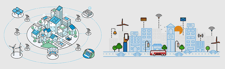 5 fascinating technologies Along With Smart Grid that is majorly affecting our Way of Living