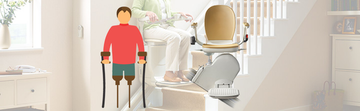 Increasing Popularity of Stairlift among Aged or Elderly People