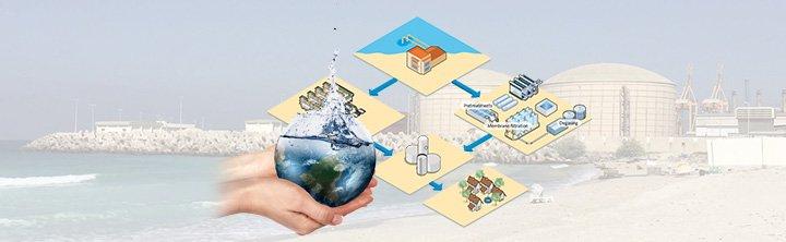 Saudi Arabia: PV powered water desalination plants