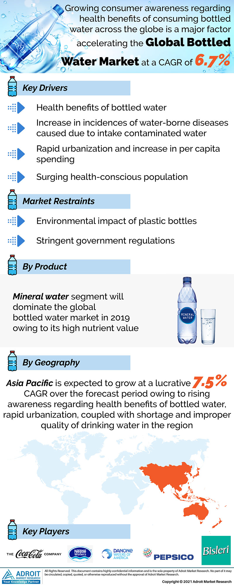 Bottled Water Market Size 2017 By Application, Product, Region and Forecast 2019 to 2025