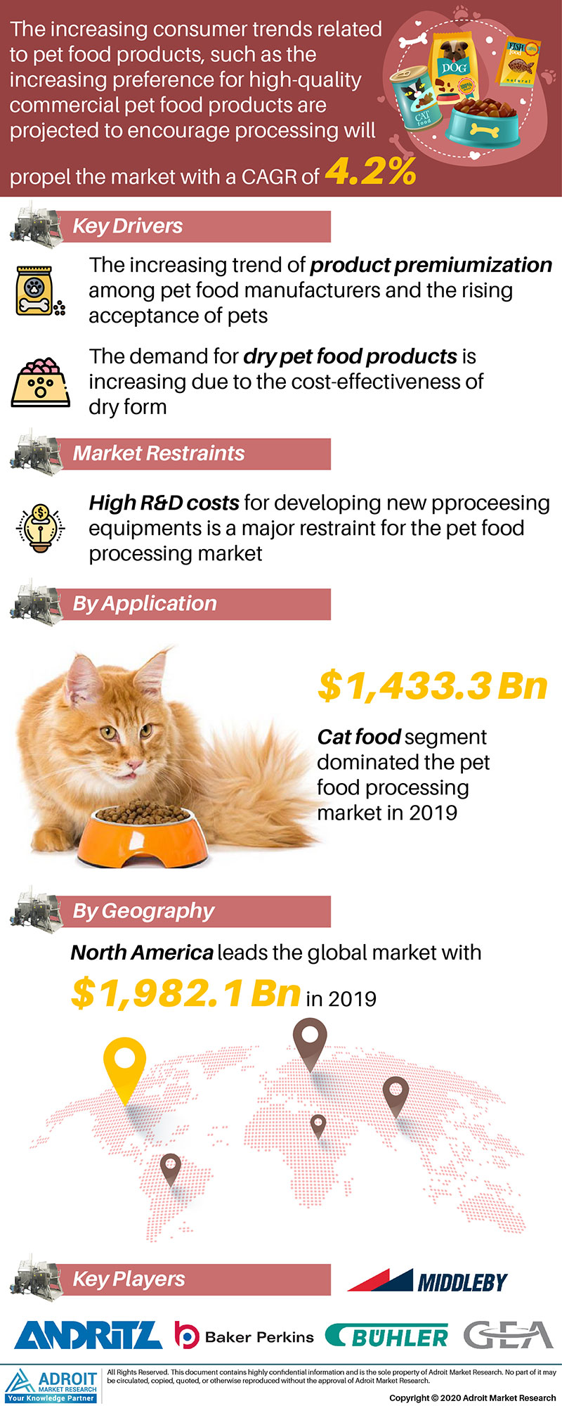 Pet Food Processing Market by Material, Application, and Region, Global Forecasts 2018 to 2025