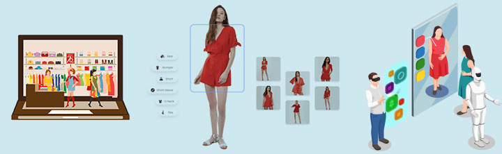 AI in Fashion Market Size to reach $1,639 million by 2025