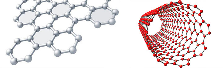 Advanced Functional Materials Market Growth Drivers and Business Opportunities