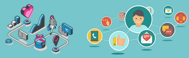 Customer Experience Management Market Size to reach $21.3 billion by 2028