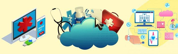Global Cloud Computing in Healthcare Market