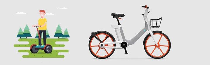 Global E-Bike Sharing Market