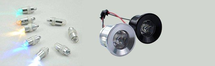 Global Micro and Mini LED Display Market