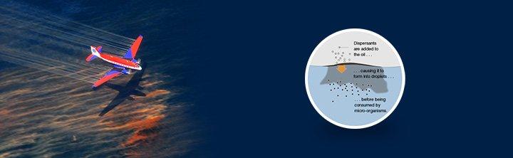Global Oil Spill Dispersants Market